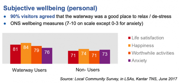 waterways-wellbeing