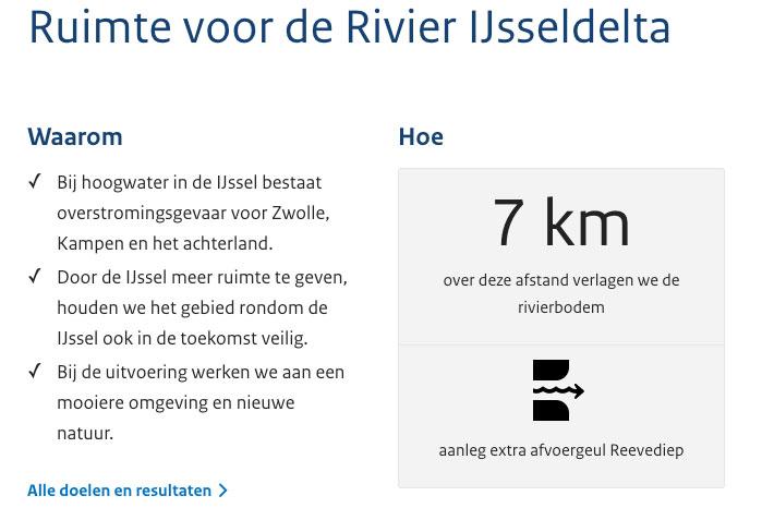 reevesluis-project-ruimte-voor-de-rivier-ijsseldelta-overzicht