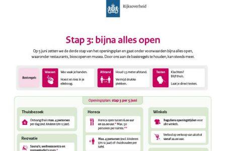 http://factsheet-corona-openingsplan-stap3-v2.jpg